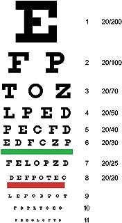 Eye Chart Snellen Vision Test Classic Eyesight Cool Wall Decor Art Print Poster 12x18