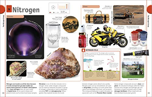 The Periodic Table Book: A Visual Encyclopedia of the Elements