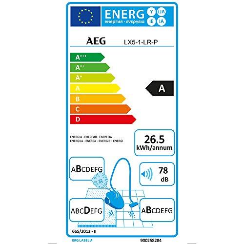 AEG LX4-1-WM-T Efficiency Animal
