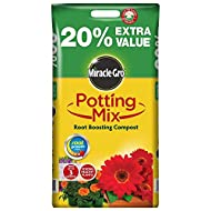 Miracle Gro Potting Mix 8 Litres