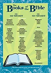 Books of the Bible Christian Poster