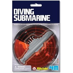 4M Diving Submarine:Hitspoker