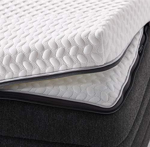 Body-Star Topper Comfort line 90 x 200 cm TÜV Zertifiziert Matratzenauflage innovativer Wendetopper Gelschaum und visco-elastischer Schaum für alle Liegetypen geeignet Oeko-TEX 100