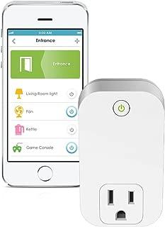 DLIDSPW110 - D-Link Systems Inc myLink Wi-Fi Smart Plug