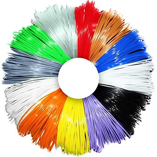 impresora 3d color de la marca Rabbitstorm