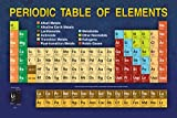 Updated Periodic Table with New 2020 Elements Educational Chart Cool Wall Decor Art Print Poster 36x24