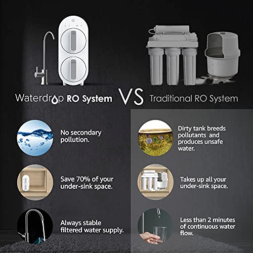 Waterdrop WD-G2-W