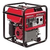 Honda Power Equipment...