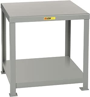Little Giant MTH2-3036-36 Heavy-Duty Machine Tables, 10000 lb. Capacity, 30