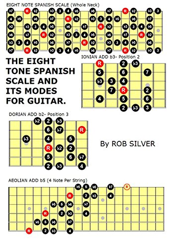THE EIGHT TONE SPANISH SCALE AND ITS MODES FOR GUITAR (Basic Scale Guides for Guitar Book 11) (English Edition)
