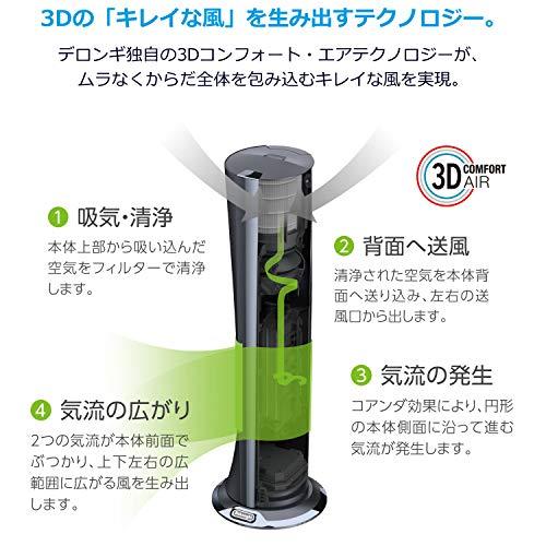 デロンギ(DeLonghi)空気清浄機能付きスリムファン扇風機ホワイト夏用涼風10段階花粉対策Clean&CoolCFX85WC