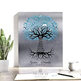 10 Year Anniversary Gift, Personalized Gift For Couple, Gift For Wife, Gift For Husband, Countdown Tree, Custom Art Print on Paper, Canvas or Metal #1440
