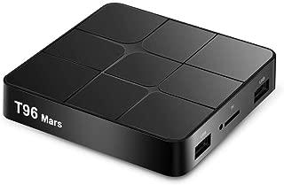 SEC Amlogic S905W Quad Core 2GB RAM, 16GB ROM Android 7.1 4K HD 2.4GHz with Bluetooth 2.1 Internet Box (Black)