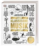 Big Ideas. Das Klassische-Musik-...
