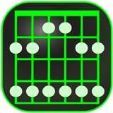 iJangle guitarra - escalas - las notas y audio