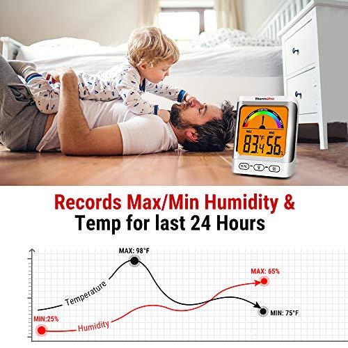 ThermoPro TP52 Digital Hygrometer