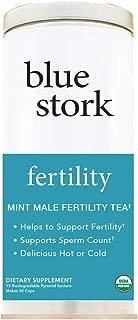 Blue Stork Fertility Tea: Male Mint Fertility Tea, for Sperm Production, Reproductive Health, More. USDA Organic Tea in Biodegradable Sachets, 30 Cups