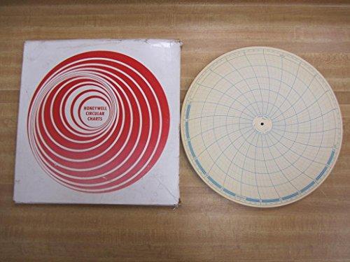 Honeywell 12553 Circular Charts 100 Count