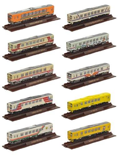 Collection Railway 19ème édition BOX