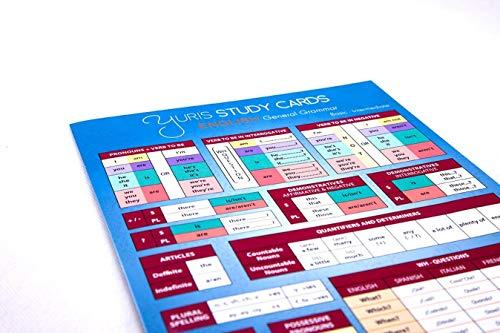 Yuri's Study Cards. Gramática Inglés - Básico Intermedio