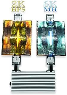 Nanolux DE Dual Grow Light System (600Wx2) 240V NCCS Ready