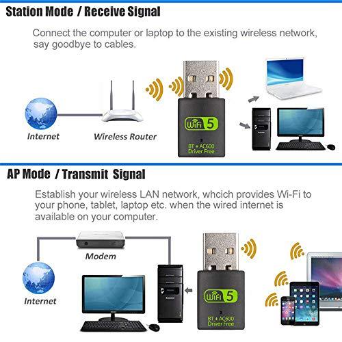 XVZ USB Bluetooth Dongle, WLAN Adapter, WiFi Stick 600 Mbit/s, Dual Band, 2.4G / 5G, kabellose Wi-Fi Adapter Netzwerkkarte für Laptop, Desktop, Windows 10 / 8 / 8.1 / 7