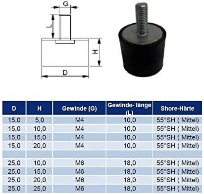 Gummipuffer Schwingungsd/ämpfer Silentblock Gummi-Metall-Puffer 40 mm x 25 mm M10 x 28 mm