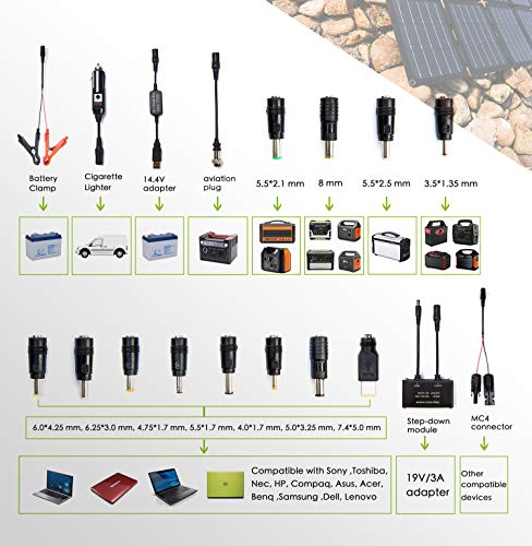TP-solar 120 Watt Foldable Solar Panel Charger Kit for Portable Generator Power Station Smartphones Laptop Car Boat RV Trailer 12v Battery Charging (Dual 5V USB & 19V DC Output)