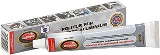 polishing anodized aluminum