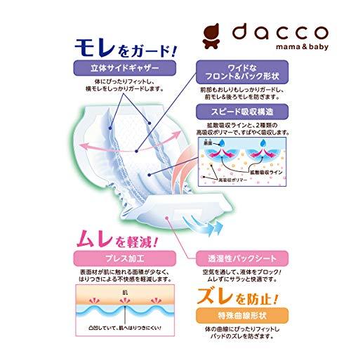 ダッコdaccoお産用パッドソフトレーヌαガードLサイズ(30cm×56cm)5個入