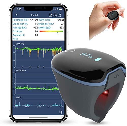 ViATOM Pulsoximeter Sauerstoffsättigung Messgerät Finger,...