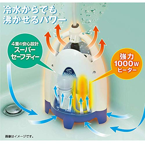 パアグ『スーパー風呂バンス1000』