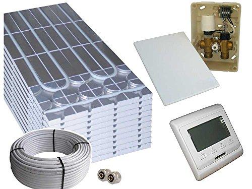 Trockenbau Fußbodenheizung Warmwasser, Sani-DRY Komplettsystem 5m² oder 10m² mit Verbundrohr 16x2mm und RTL E-Regelbox Digital - EnEV 2014, Fläche:10 qm