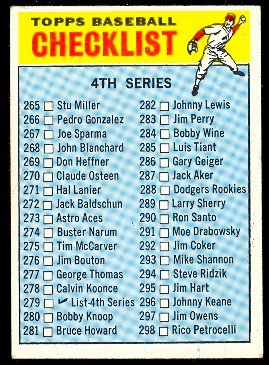 1966 Topps Regular (Baseball) card#279b Checklist 265-352 (player red cap) of the - Undefined - Grade Very Good
