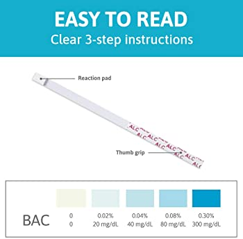 Peace of Mind Breastmilk Alcohol Testing Strips - Test Mother's Breast Milk with Fast and Reliable Analysis with Grad...