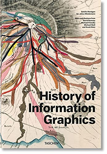 History of Information Graphics: HISTORY OF INFOGRAPHICS