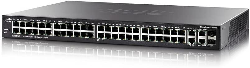 Cisco SG350-52-K9-NA 52-Port Gigabit Managed Switch