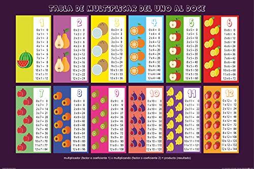 1art1 Ecole Poster Reproduction - Tabla De Multiplicar Del 1 al 12 (120 x 80 cm)