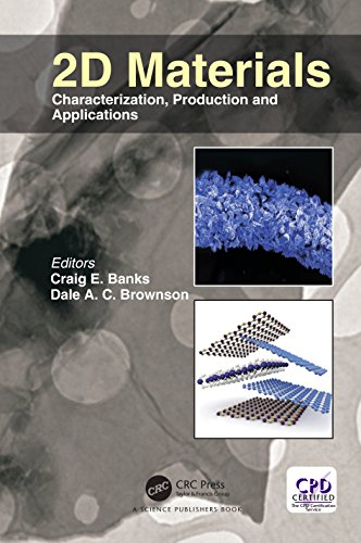 2D Materials: Characterization, Production and Applications (English Edition)