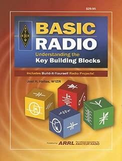 Best do transistor radios still work Reviews