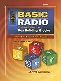 Best Fm Radio Receptions - Basic Radio Review