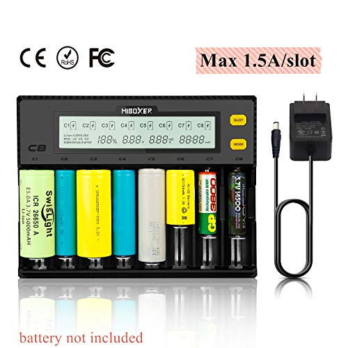 MiBOXER 18650 Battery Charger