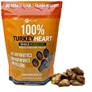 Max and Neo Freeze Dried Turkey Heart Dog Treats - Single Ingredient, Small Farm, Antibiotic Free, Human Grade Turkey Grown in The USA - We Donate 1 for 1 to Dog Rescues for Every Product Sold