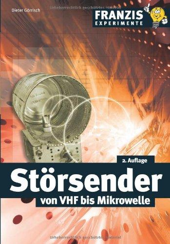 Störsender von VHF bis Mikrowelle