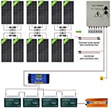 ECO-WORTHY 2300W Off Grid Solar Panel Kit 24V Complete Solar System with 12pcs 195W Solar Panel and 3000W Inverter and 6 String...
