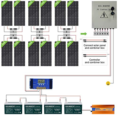 ECO-WORTHY 2300W Off Grid Solar Panel Kit 24V Complete Solar System with 12pcs 195W Solar Panel and 3000W Inverter and 6 String Combiner Box and 60A Controller and 4pcs 100AH Battery
