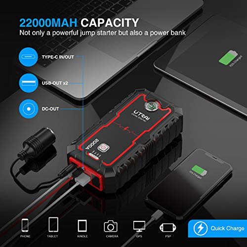 UTRAI Car Jump Starter, 2000A Peak 22000mah Portable Car Battery Charger(up to 8L Gas or 6.5L Diesel Engine), Phone…