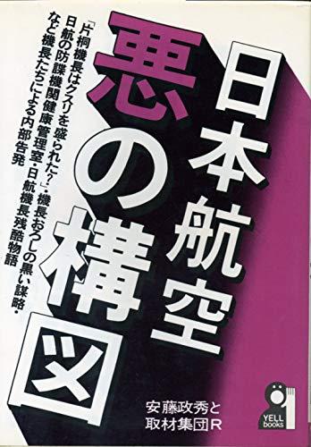 日本航空・悪の構図 (1982年) - 安藤政秀と取材集団R