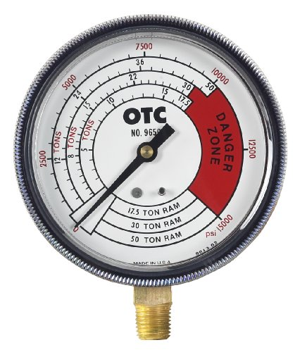 OTC (9650) Pressure and Tonnage Gauge with 4-Scales