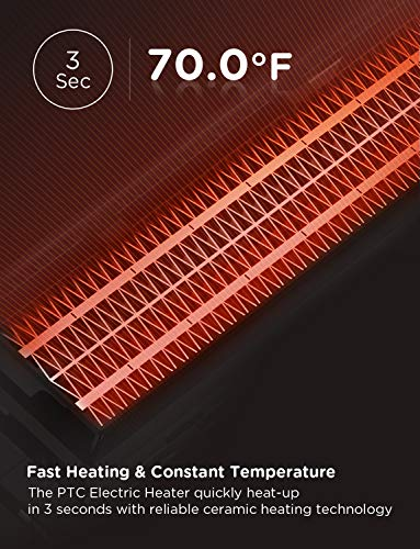 PELONIS PH-19J 1500W Fast Heating, Programmable Thermostat, Easy Control, Widespread Oscillation, Over Heating & Tip-over Switch Protection, 7.72 x 7.72 x 17.76 Inches, White